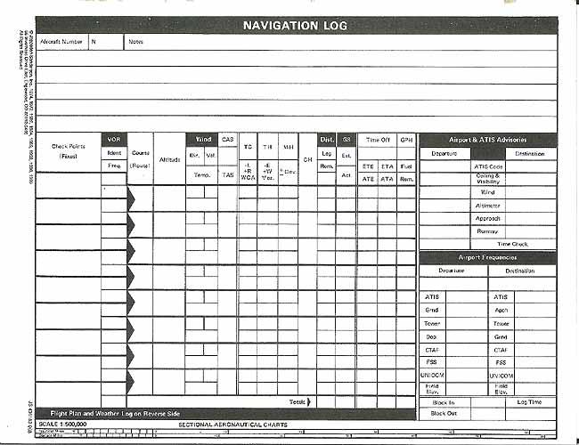 Complete a navigation log – Max Aero
