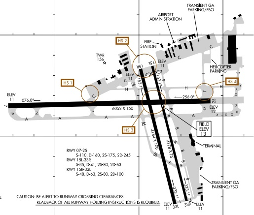 facility diagrams  unit 9 ndash class charlie airport arrival ndash max aero #2