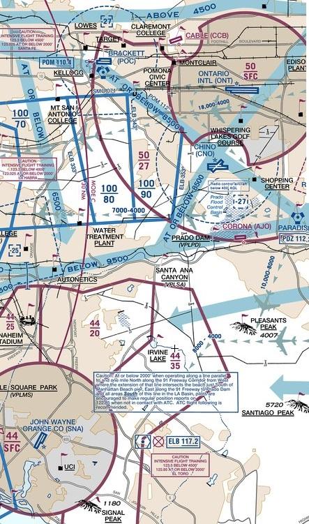 LA Flyaway Chart